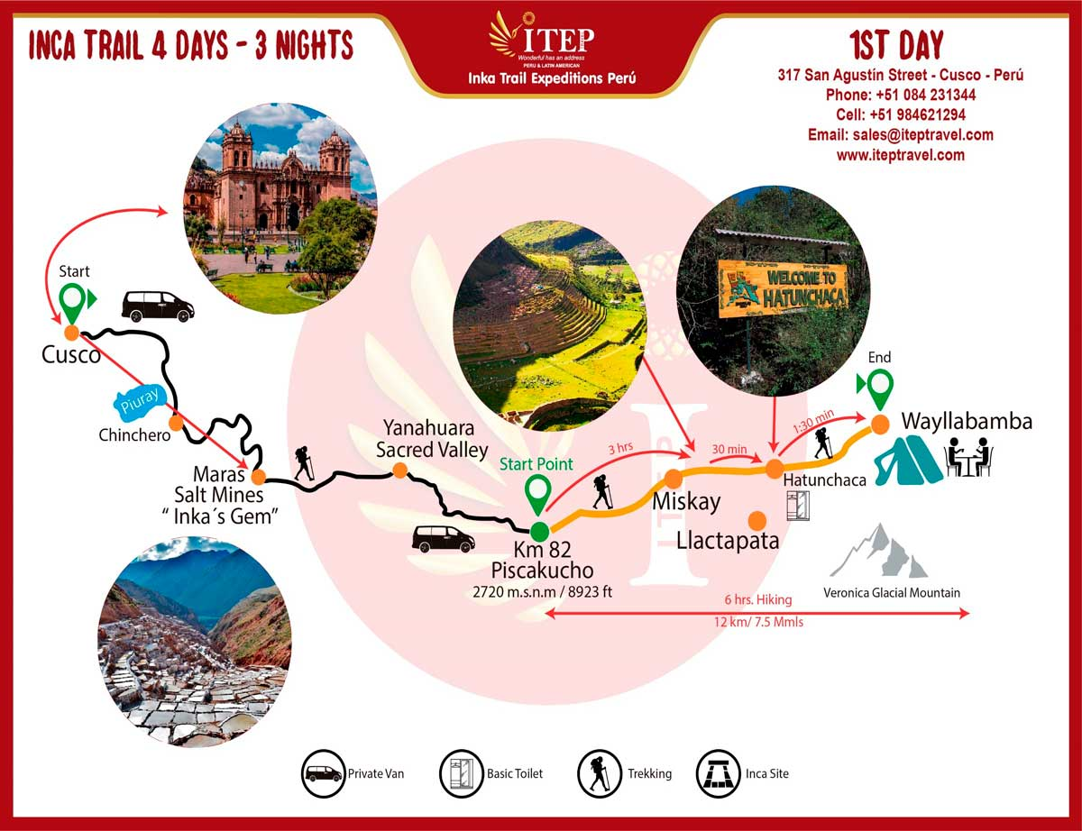 "Map - Day 1: Transfer by ITEP Van from Cusco to Km 82 ""Inca Trail Entrance"""